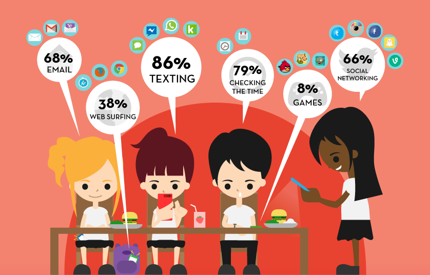 The-Social-Life-of-the-App-Addicted-Teens-infographic.png