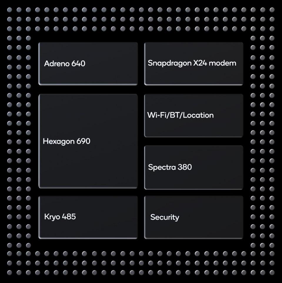 snapdragon-855-block-diagram_959x960.jpg