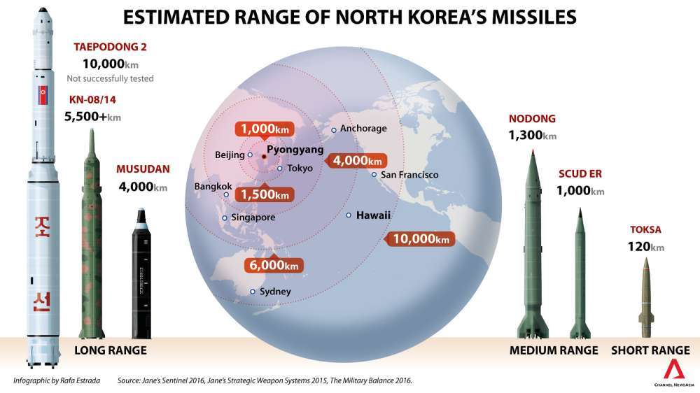 north-korea-missile-range-graphic.jpg