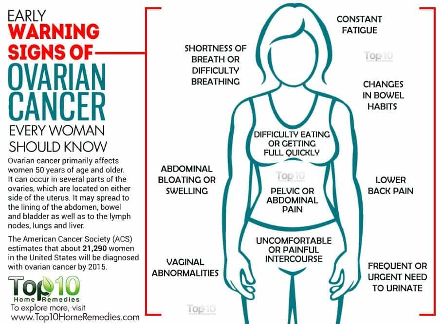 ovarian-cancer-who-is-really-at-risk-jersey-shore-online-pertaining-to-what-are-some-signs-of-ovarian-cancer.jpg