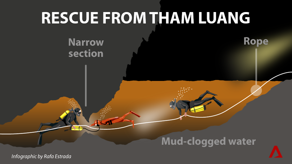 rescue-from-tham-luang-infographic.png