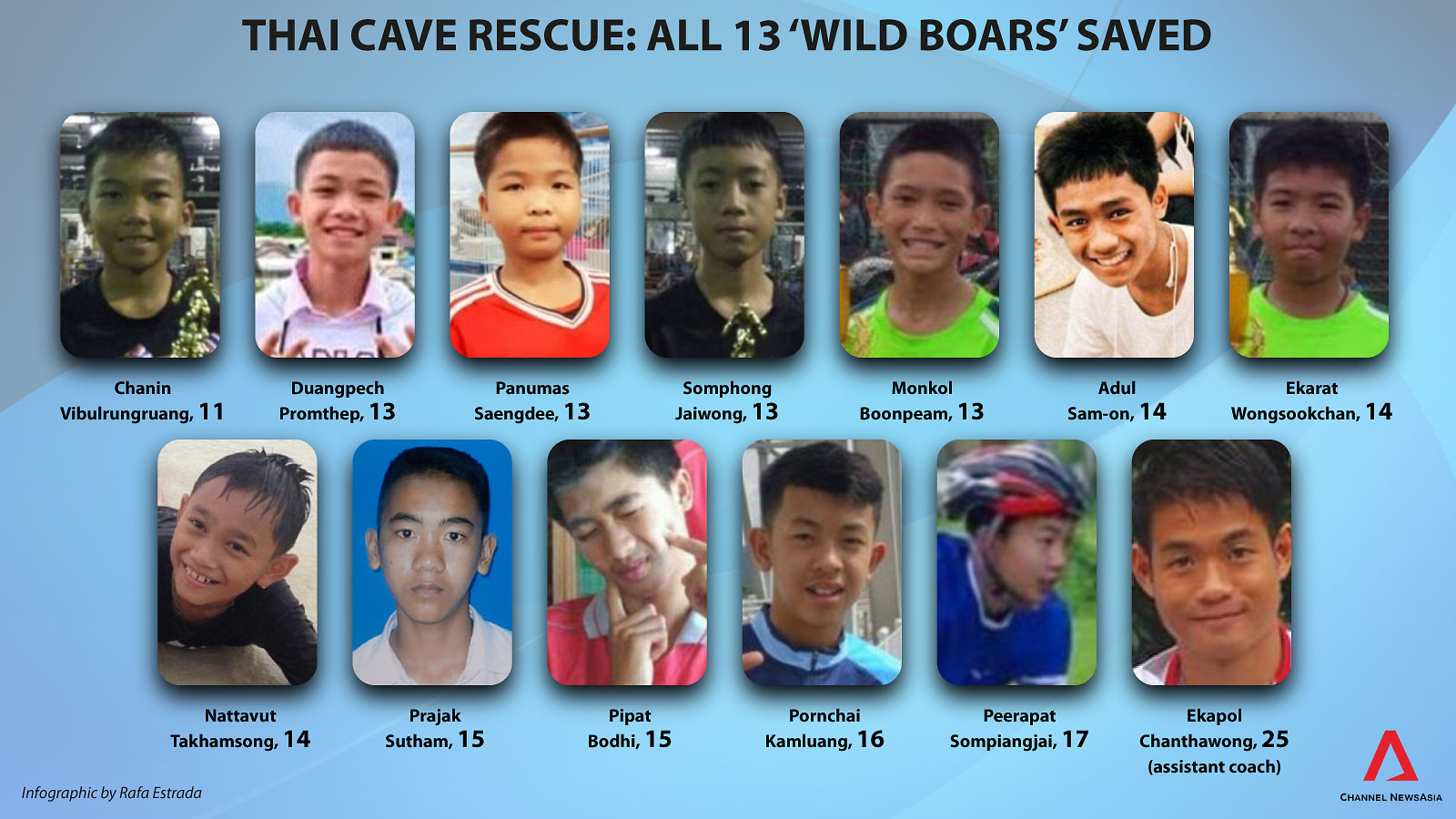 thai-cave-rescue-all-13-wild-boars-saved.jpg