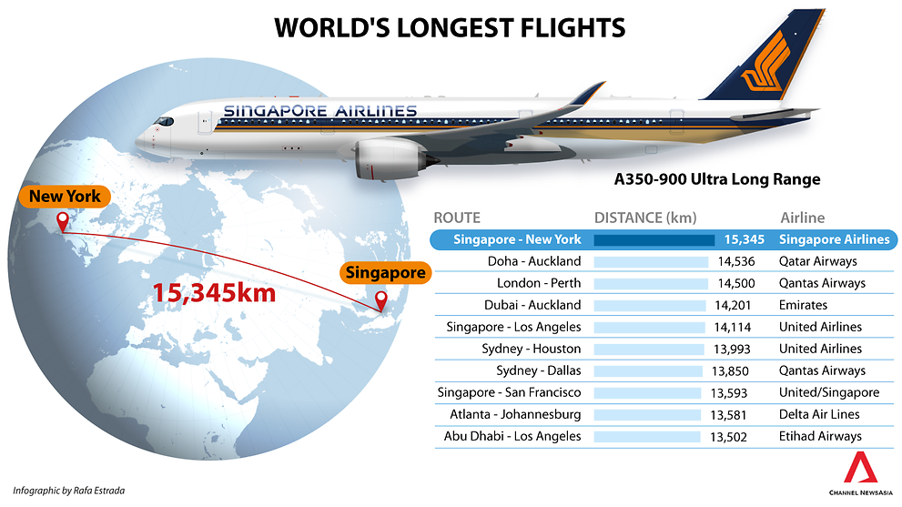 world-s-longest-flights-singapore-airlines.png